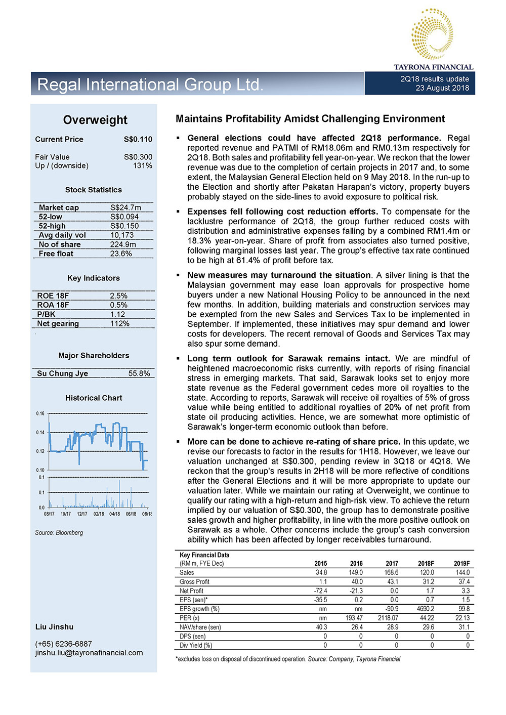 Tayrona Financial* Research Report – 2Q18 Results Update